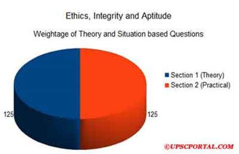 Are essay writing services ethical
